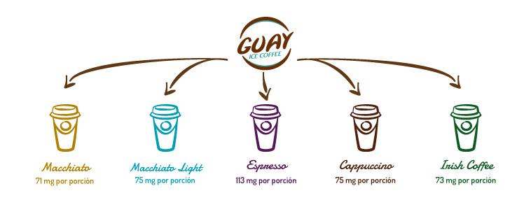 Cafeína - Guay Café para llevar